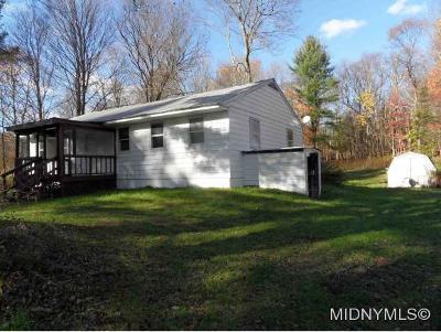 Camden Single Family Home For Sale: 275 Hillsboro Rd