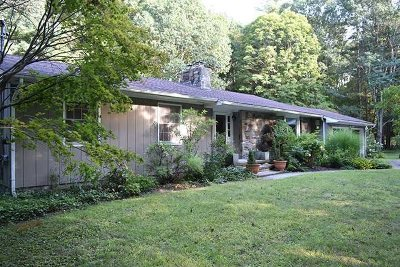 Rhinebeck NY Single Family Home For Sale: $425,000