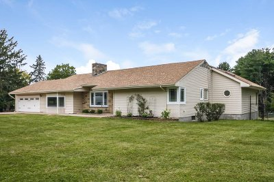 Poughkeepsie Twp Single Family Home Continue Showing: 30 Twin Hills Rd