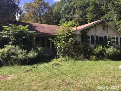 Rhinebeck Single Family Home Continue Showing: 265 Pells Rd