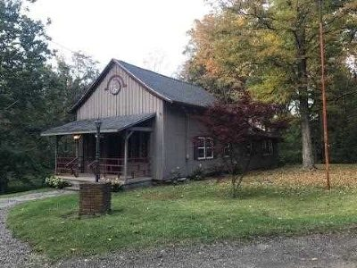 Rhinebeck NY Single Family Home For Sale: $299,500