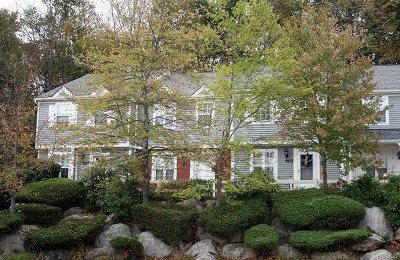 Southeast Condo/Townhouse Continue Showing: 401 Twin Brook Ct