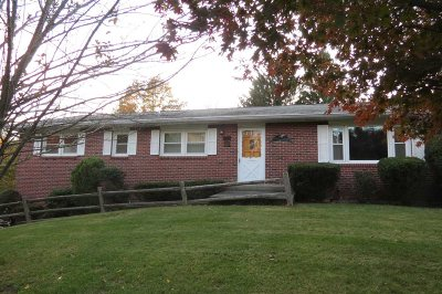 Wappinger Single Family Home For Sale: 32 Montfort Rd
