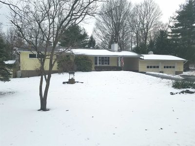 Wappinger Single Family Home Continue Showing: 106 Rosewood Dr