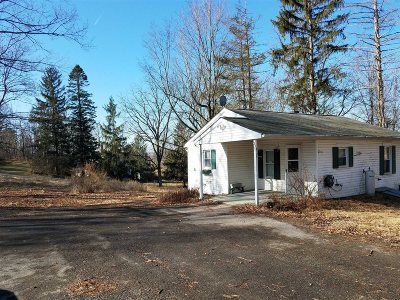 Wappinger Single Family Home Price Change: 62 Diddell Rd