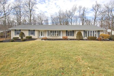 Single Family Home For Sale: 47 Edgehill Dr