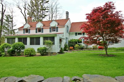 Beekman Single Family Home For Sale: 331 Gardner Hollow Rd