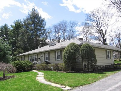 Poughkeepsie City Single Family Home For Sale: 14 Monell Ave