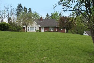 Dutchess County Single Family Home Price Change: 1402 Route 343