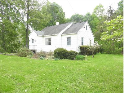 Fishkill Single Family Home Price Change: 22 South Terrace