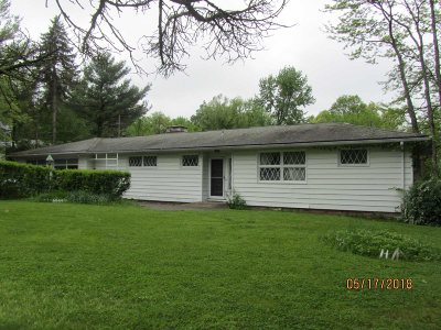 Wappinger Single Family Home For Sale: 1 Valley Road