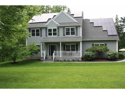 East Fishkill Single Family Home Price Change: 75 Wimmer Rd