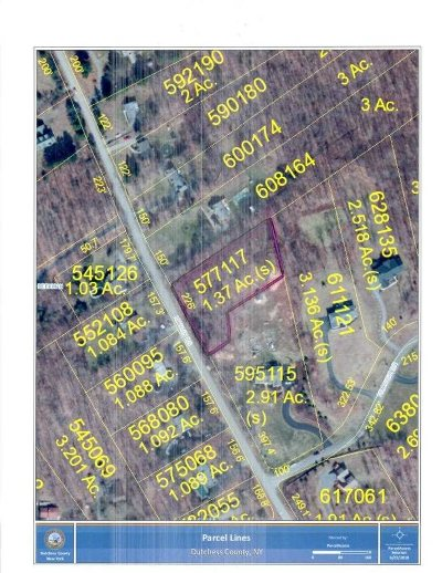 Residential Lots & Land Continue Showing: Martin Rd