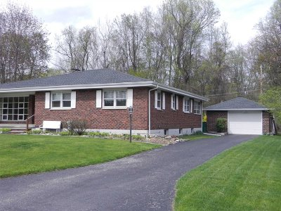 Beacon Single Family Home Continue Showing: 5 Maddox