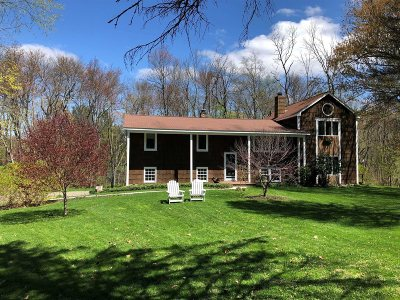 Rhinebeck Single Family Home For Sale: 8 Jardem Ct