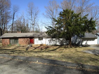 Fishkill Single Family Home For Sale: 15 Fairview Rd