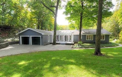 Dutchess County Rental For Rent: 429 Lake Drive