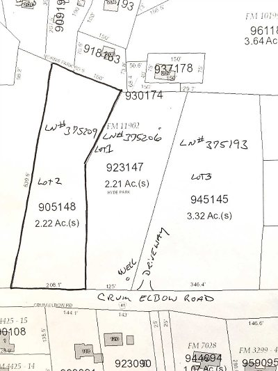 Hyde Park Residential Lots & Land For Sale: Crum Elbow