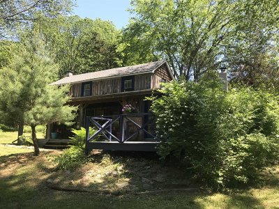 Single Family Home For Sale: 1515 Jackson Corners Road