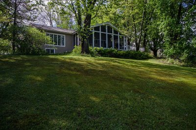 Pleasant Valley Single Family Home For Sale: 984 Netherwood Rd