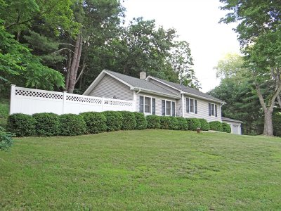 Stanford Single Family Home For Sale: 2187 Bulls Head Road