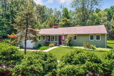 Poughkeepsie Twp Single Family Home For Sale: 250 Spackenkill Rd