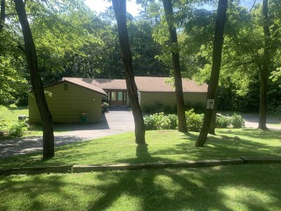 East Fishkill Single Family Home For Sale: 3 Back Ct