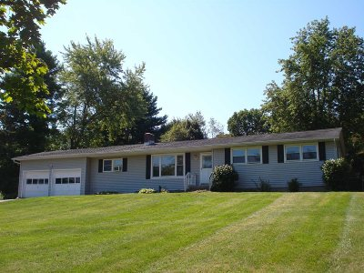Dutchess County Rental For Rent: 27 Mountain View Dr