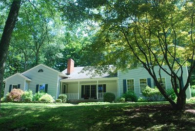 Rhinebeck Single Family Home For Sale: 190 Knollwood Rd