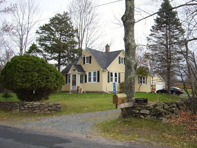 Fallsburg NY Single Family Home For Sale: $129,000