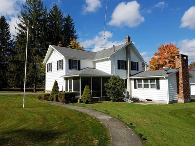 Narrowsburg Single Family Home For Sale: 6 Old Cochecton Road