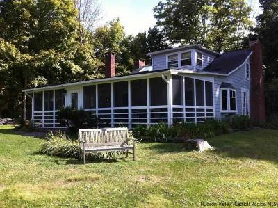 Saugerties NY Rental For Rent: $9,000