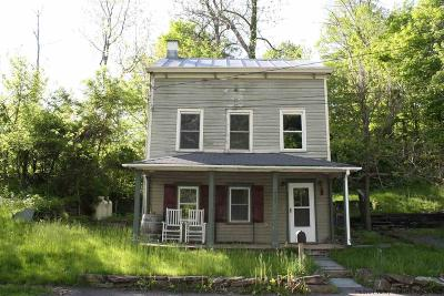 Single Family Home For Sale: 417 Orchard Avenue
