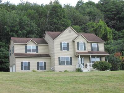 Argyle Single Family Home For Sale: 2144 Coach Road