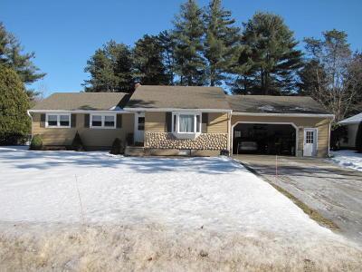 Queensbury Single Family Home Contingent Contract: 8 Buena Vista Avenue