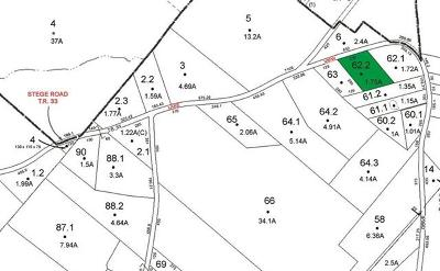 Residential Lots & Land For Sale: 7-1-62.2 Lakeview