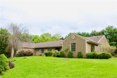 Warwick Single Family Home For Sale: 50 Points Of View