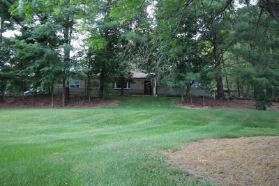 Dublin Single Family Home Contingent Finance And Inspect: 5175 River Forest Road
