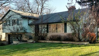 Single Family Home For Sale: 631 Latham Court