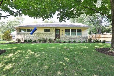 Worthington Single Family Home Contingent Finance And Inspect: 326 Pinney Drive