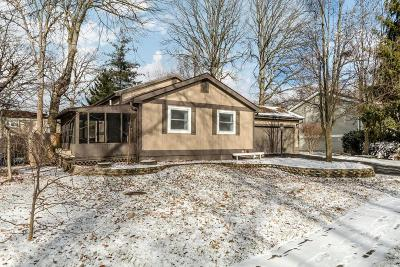 Powell Single Family Home Contingent Finance And Inspect: 2322 Hartsdale Drive