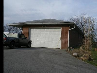 Single Family Home For Sale: 1546 Hanover Road
