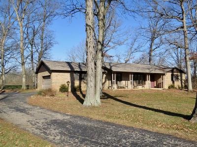 Plain City Single Family Home Contingent Finance And Inspect: 4700 Timmons Drive