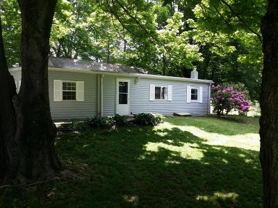 Single Family Home For Sale: 8035 Slough Road NW