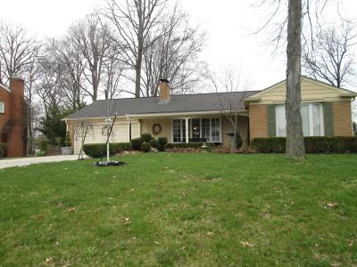 Single Family Home For Sale: 242 Cottswold Drive