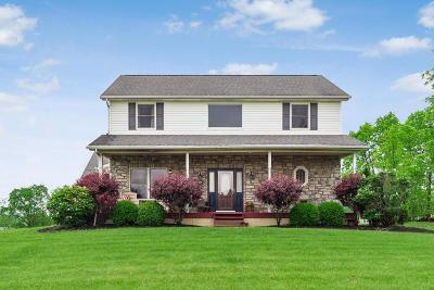 Johnstown Single Family Home For Sale: 4921 Racoon Run Road