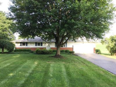 Newark Single Family Home For Sale: 3187 Licking Valley Road