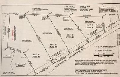 Johnstown Residential Lots & Land Contingent Finance And Inspect: Johnstown Utica Road