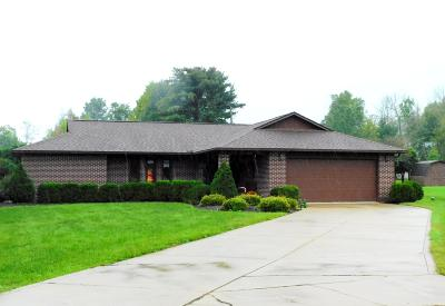 Newark Single Family Home Contingent Finance And Inspect: 1201 Meyers Drive