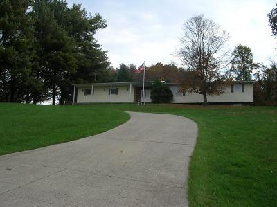 Nashport Single Family Home For Sale: 4180 Briarcliff Road